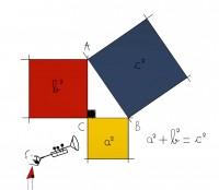 les petits contes mathématiques