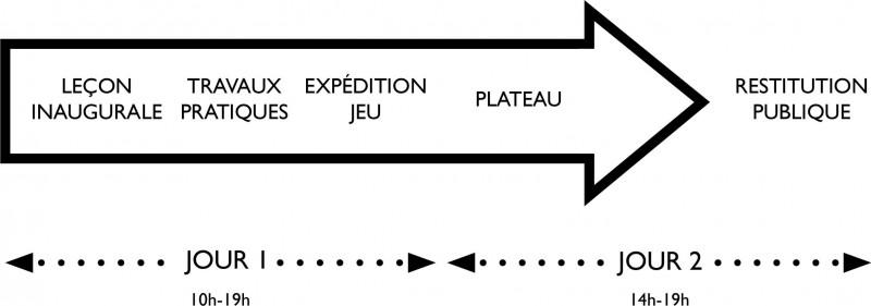 EcoleDuRisqueSchema