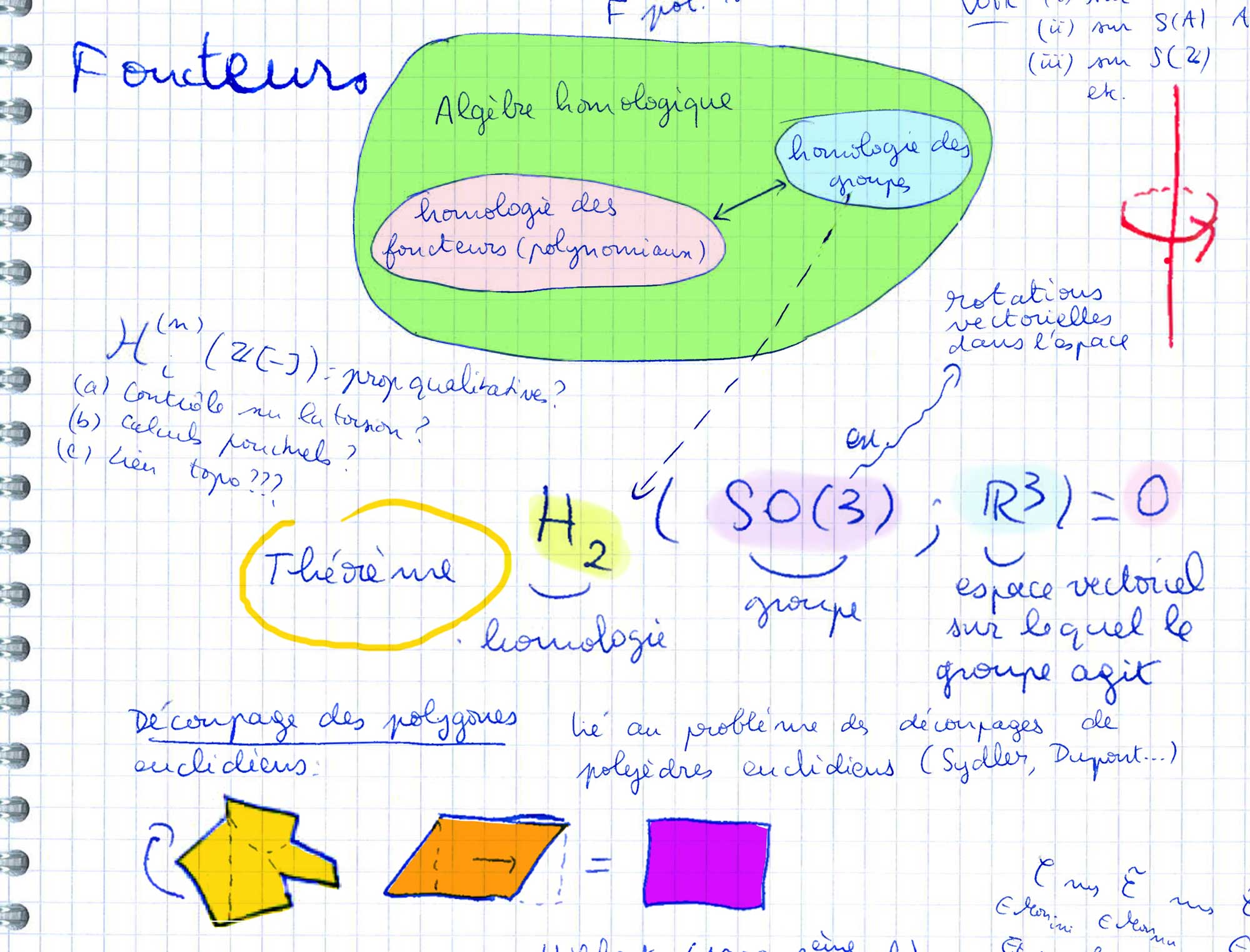 n+1 mathematiques impromptu scientifique